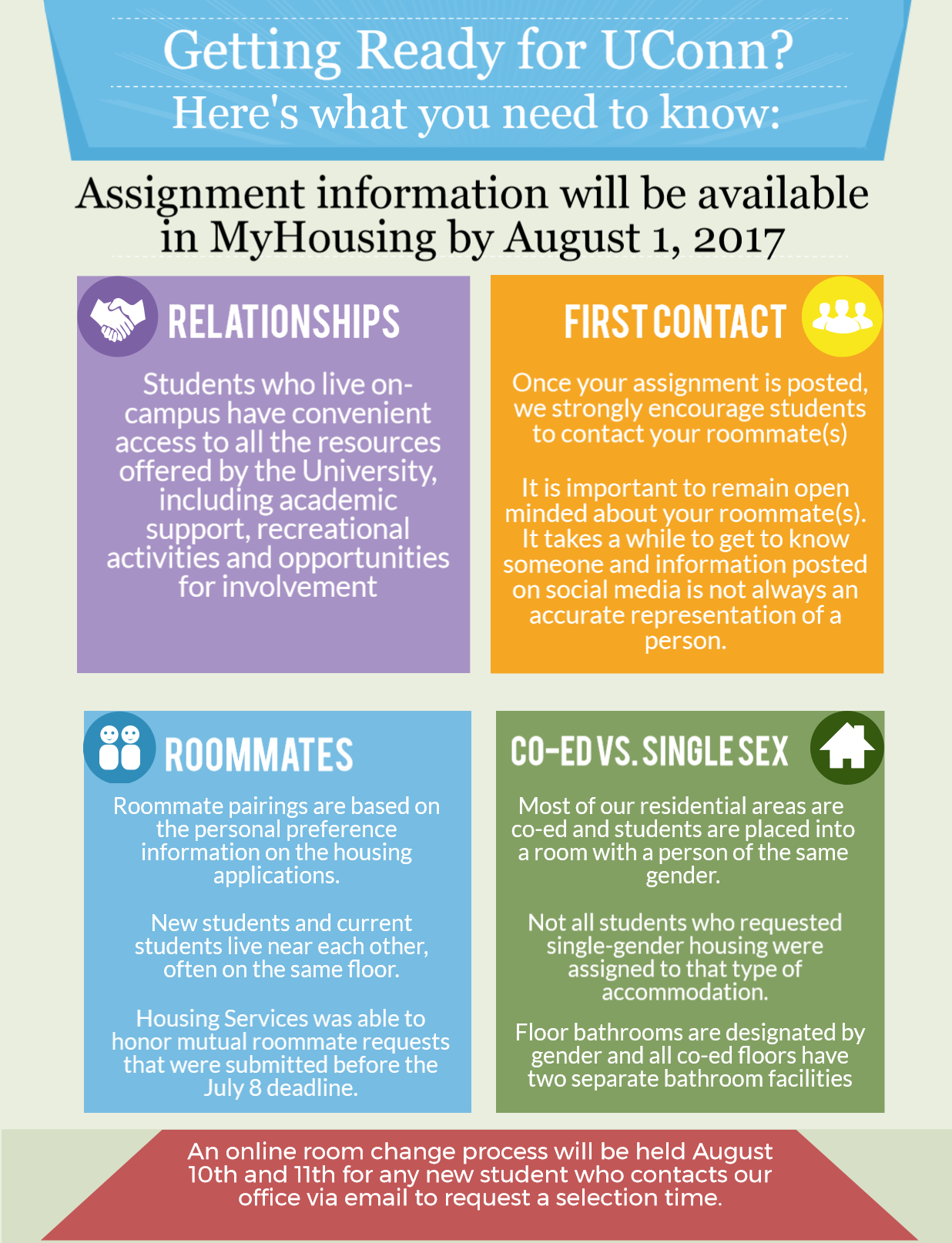 Information flyer regarding relationships, roommates, first year assignments