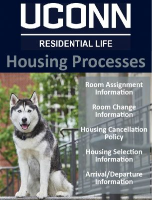 Icon for Housing Processes including Room Assignment Information, Room Change Information, Housing Cancellation Policy, Housing Selection Information, Arrival/Departure Information